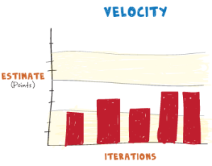 velocity-img