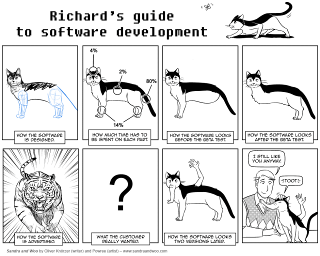 2012-11-19-0430-software-engineering-now-with-cats